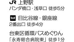 台東区 上野の女性専用キックボクシング・フィットネスジム ビューティーキックス 道案内